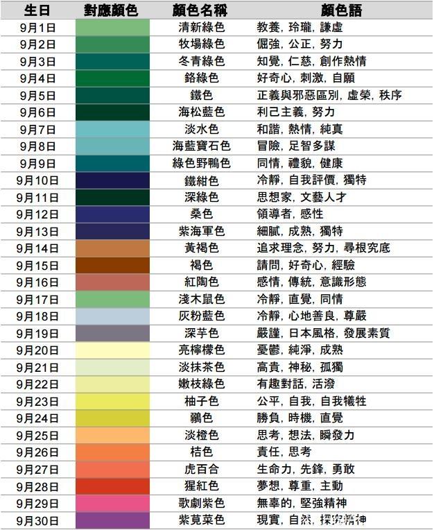 从出生日期看你属于什么颜色和性格 比十二星座还准