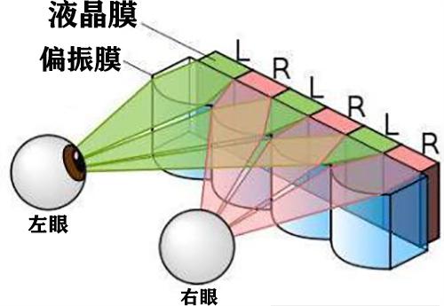 惊艳全网的裸眼3D巨屏 竟是一场视觉骗局?