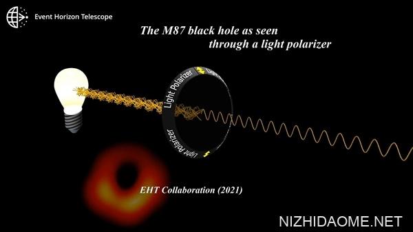 人类史上第一张黑洞照片更清晰了!前所未有之角度